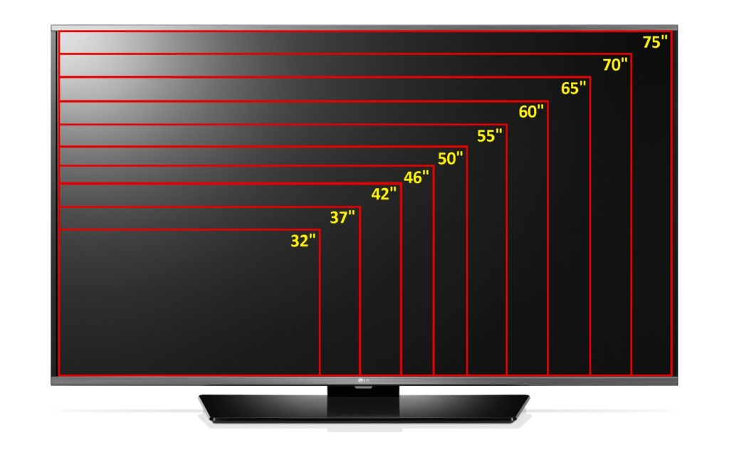 TV Screen Size Comparison - TV Sizes